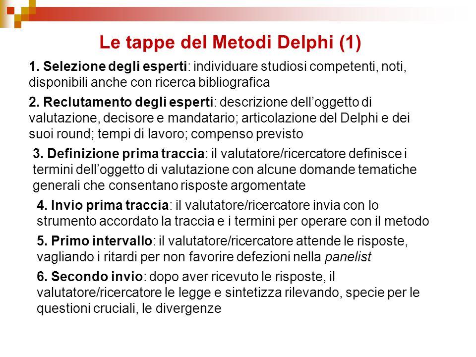 Le tappe del Metodi Delphi (1)