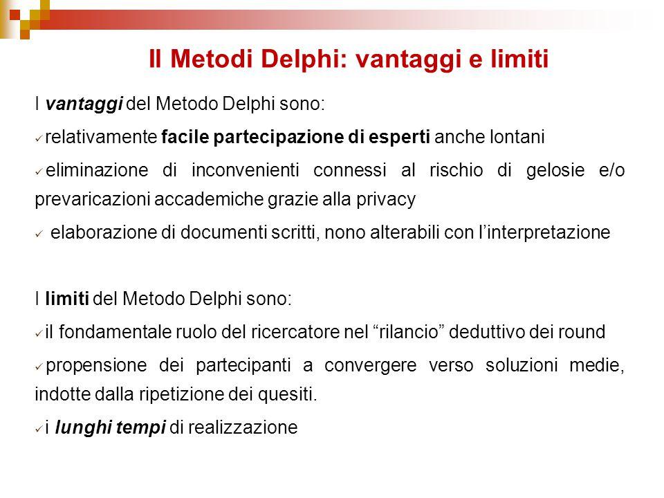 Il Metodi Delphi: vantaggi e limiti