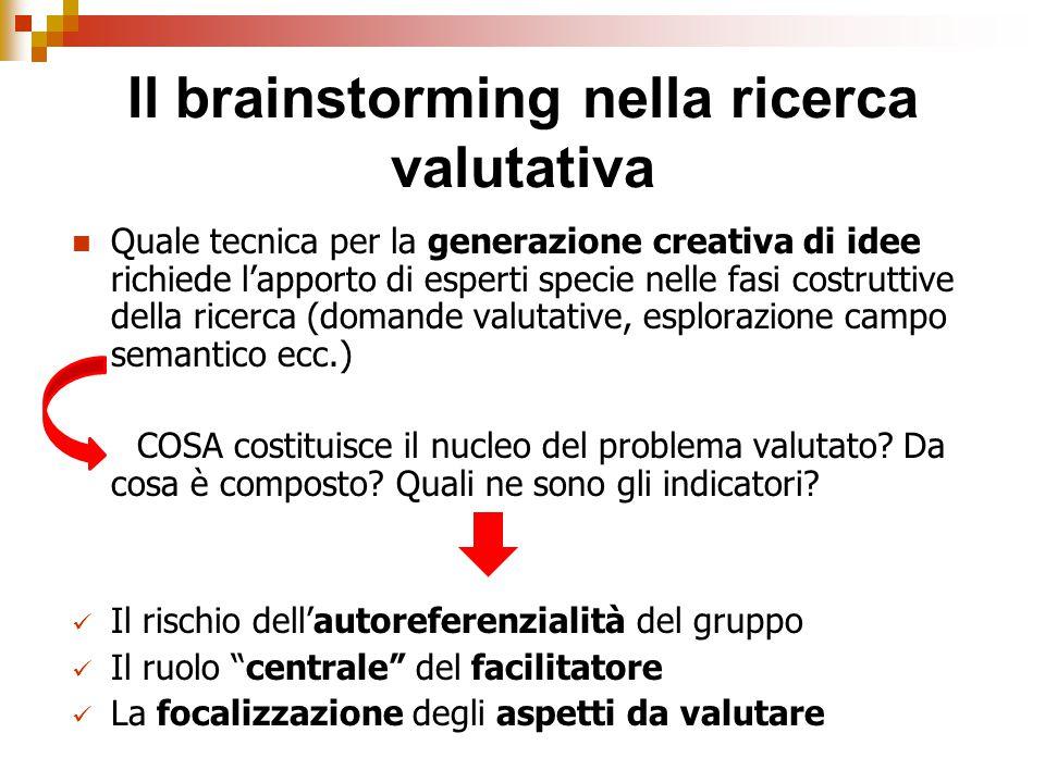 Il brainstorming nella ricerca valutativa