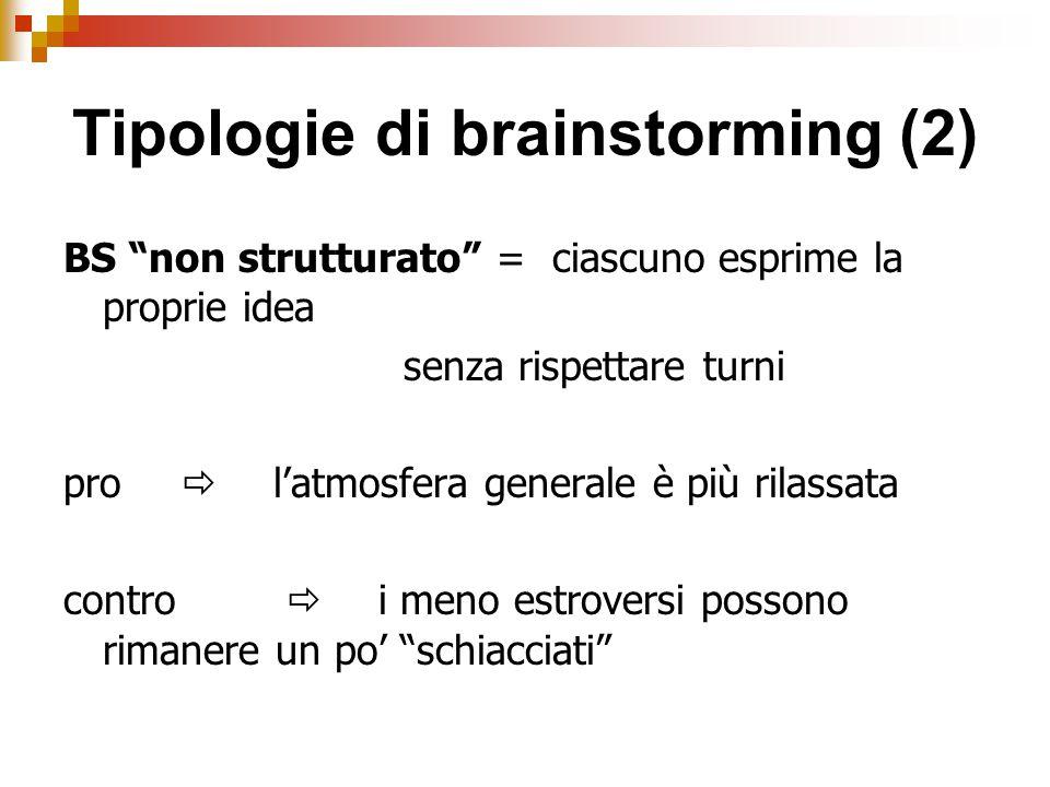 Tipologie di brainstorming (2)