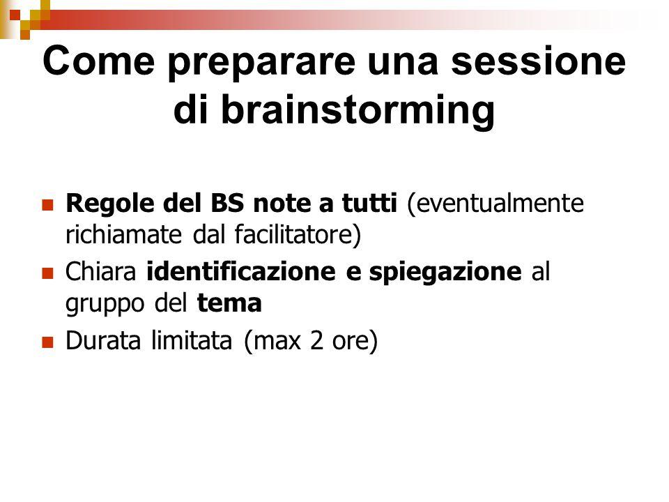 Come preparare una sessione di brainstorming