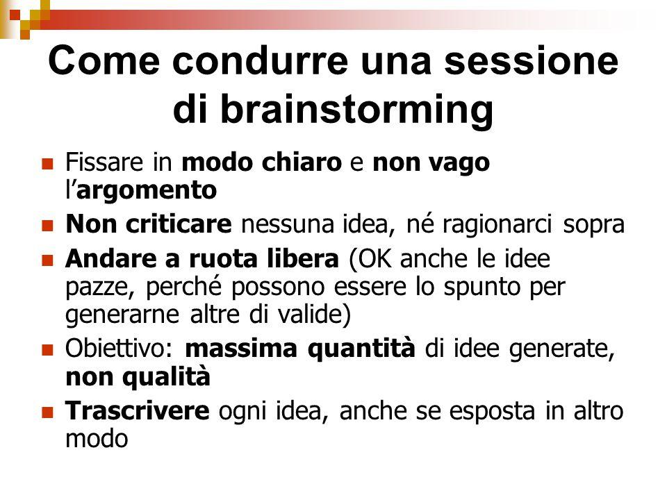 Come condurre una sessione di brainstorming