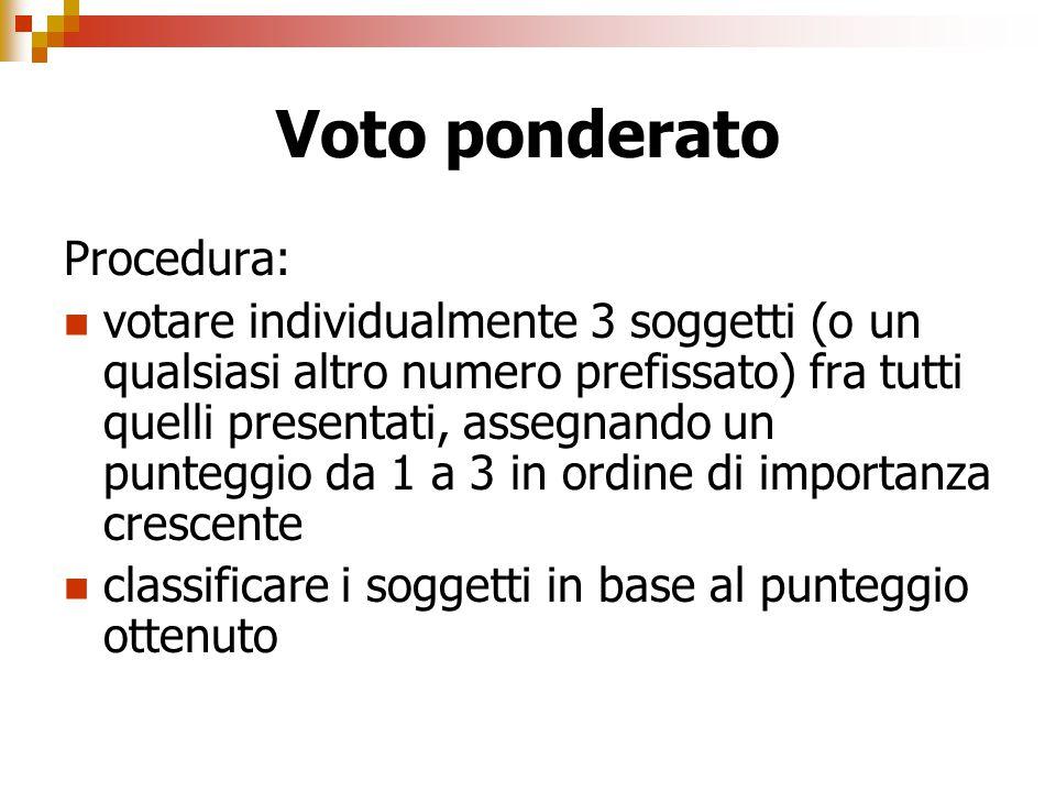 Voto ponderato Procedura:
