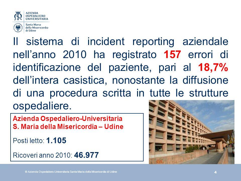 Il sistema di incident reporting aziendale nell'anno 2010 ha registrato 157 errori di identificazione del paziente, pari al 18,7% dell'intera casistica, nonostante la diffusione di una procedura scritta in tutte le strutture ospedaliere.