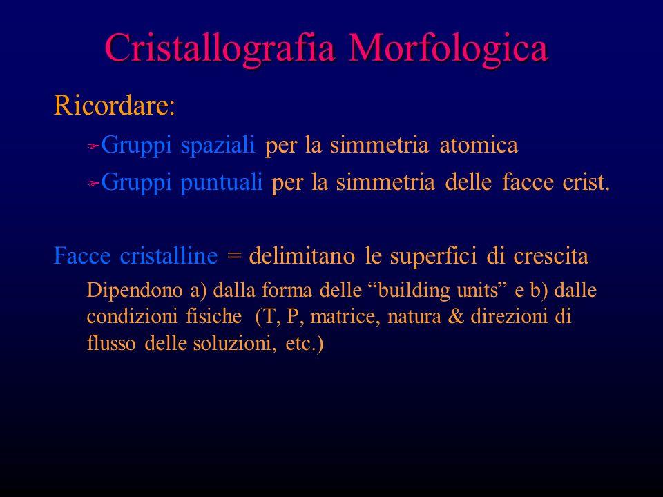 Cristallografia Morfologica