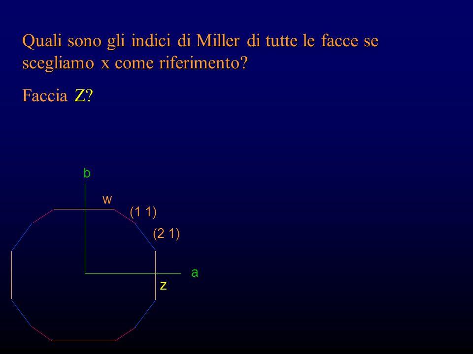 Quali sono gli indici di Miller di tutte le facce se scegliamo x come riferimento