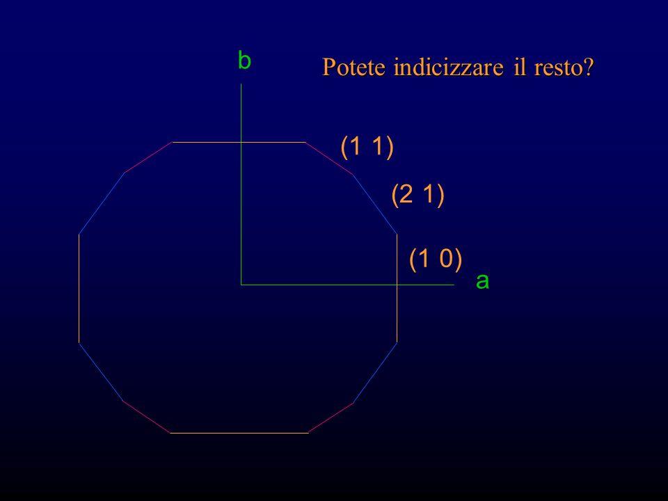 b Potete indicizzare il resto (1 1) (2 1) (1 0) a