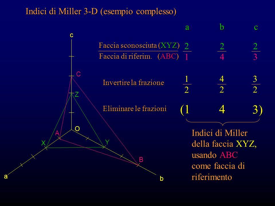 (1 3) 4 Indici di Miller 3-D (esempio complesso) a b c 2 2 2 1 4 3 1 2