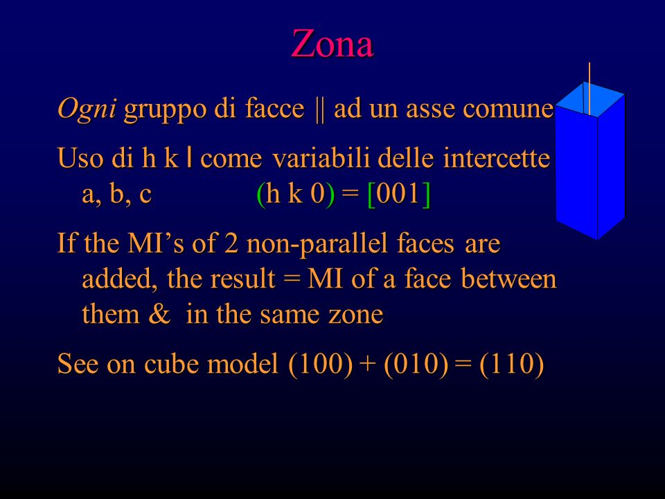 Zona Ogni gruppo di facce || ad un asse comune