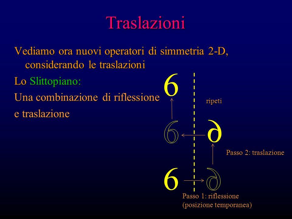 Traslazioni Vediamo ora nuovi operatori di simmetria 2-D, considerando le traslazioni. Lo Slittopiano: