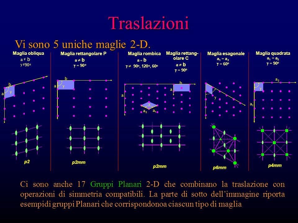 Traslazioni Vi sono 5 uniche maglie 2-D.