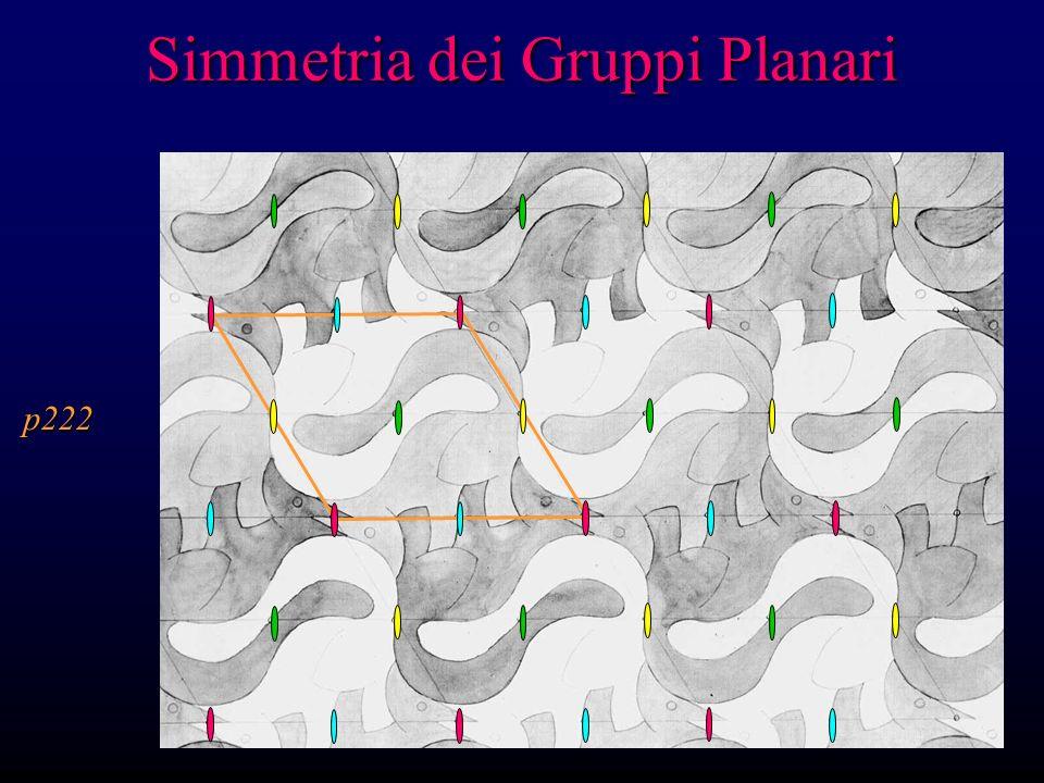 Simmetria dei Gruppi Planari