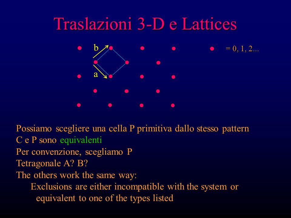 Traslazioni 3-D e Lattices