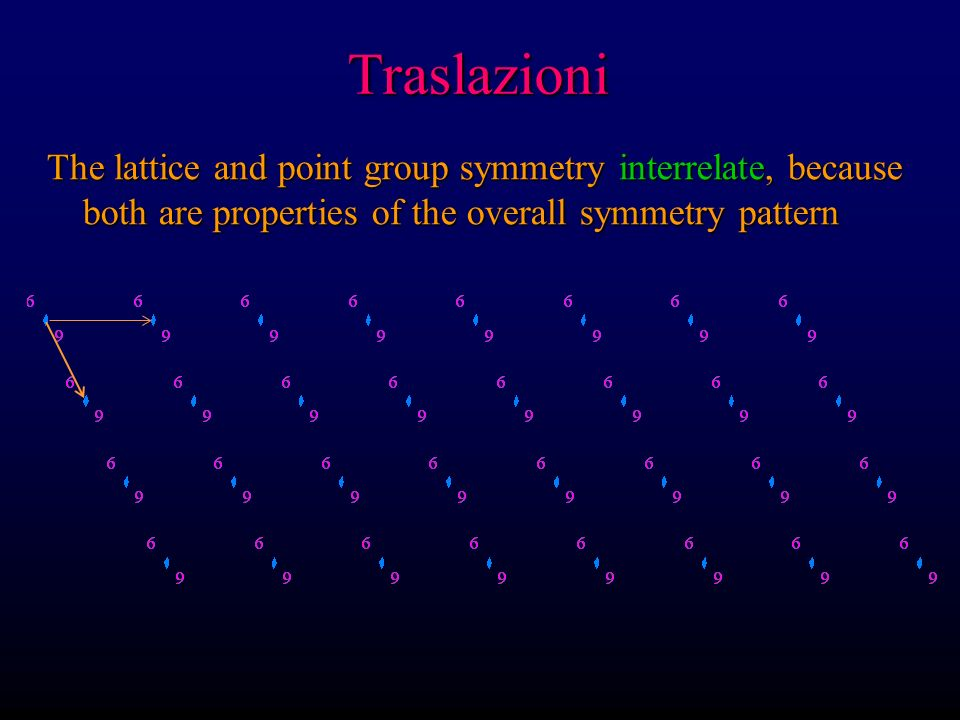 Traslazioni The lattice and point group symmetry interrelate, because both are properties of the overall symmetry pattern.