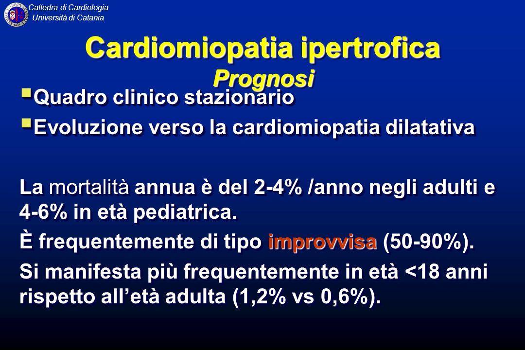 Cardiomiopatia ipertrofica Prognosi