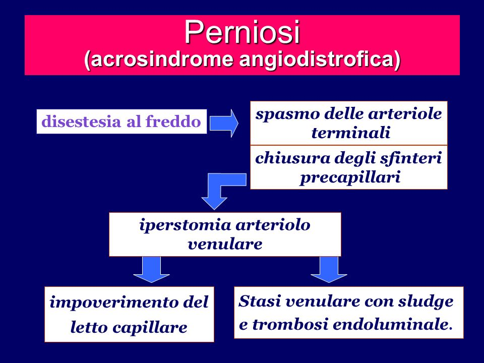 Perniosi (acrosindrome angiodistrofica)