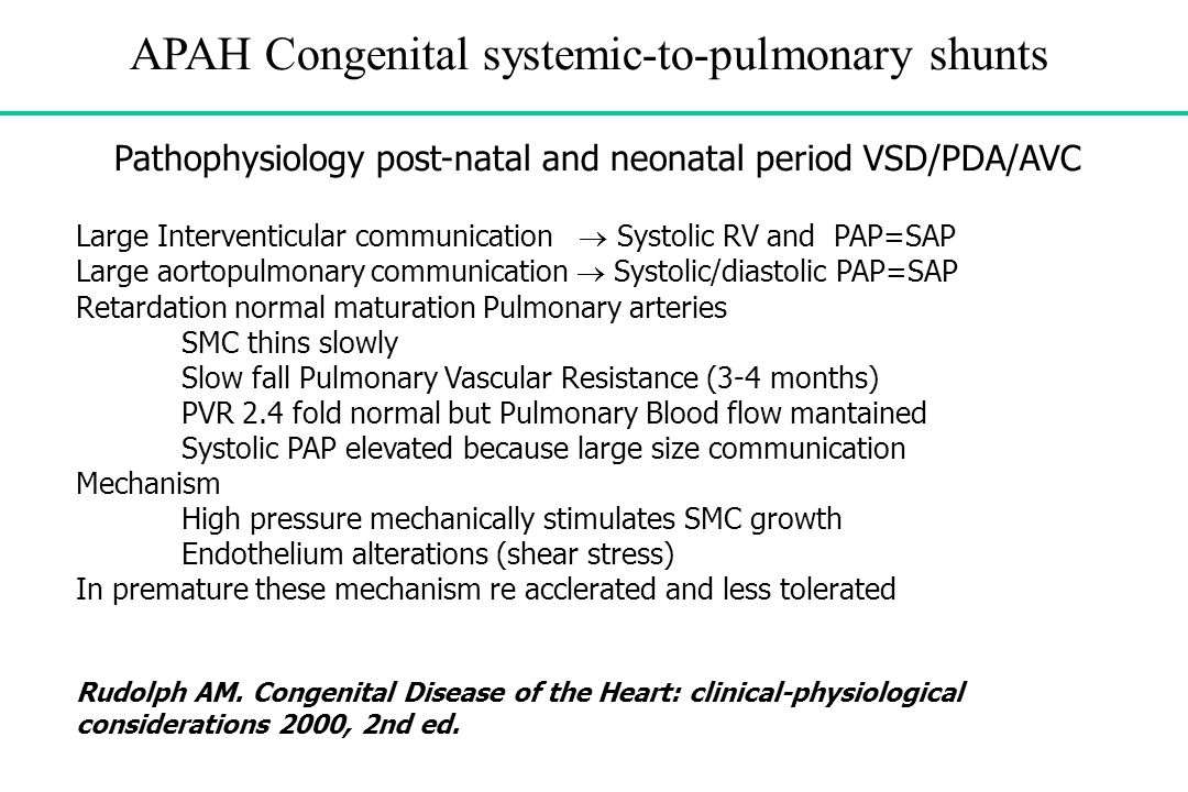 APAH Congenital systemic-to-pulmonary shunts