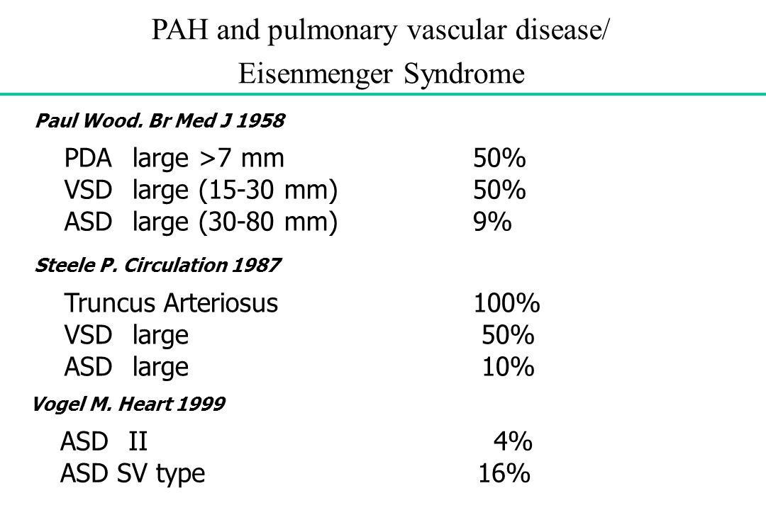 PAH and pulmonary vascular disease/