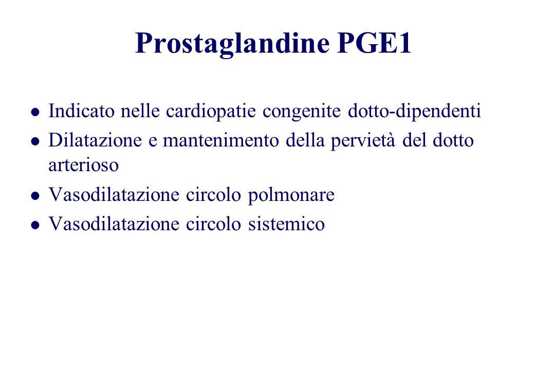 Prostaglandine PGE1 Indicato nelle cardiopatie congenite dotto-dipendenti. Dilatazione e mantenimento della pervietà del dotto arterioso.