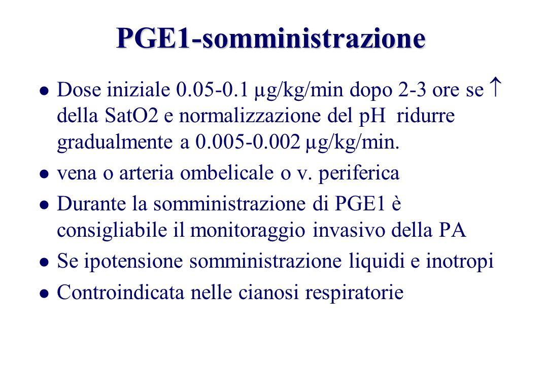 PGE1-somministrazione