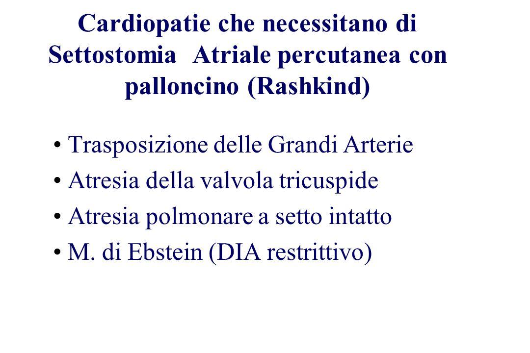 Cardiopatie che necessitano di Settostomia Atriale percutanea con palloncino (Rashkind)