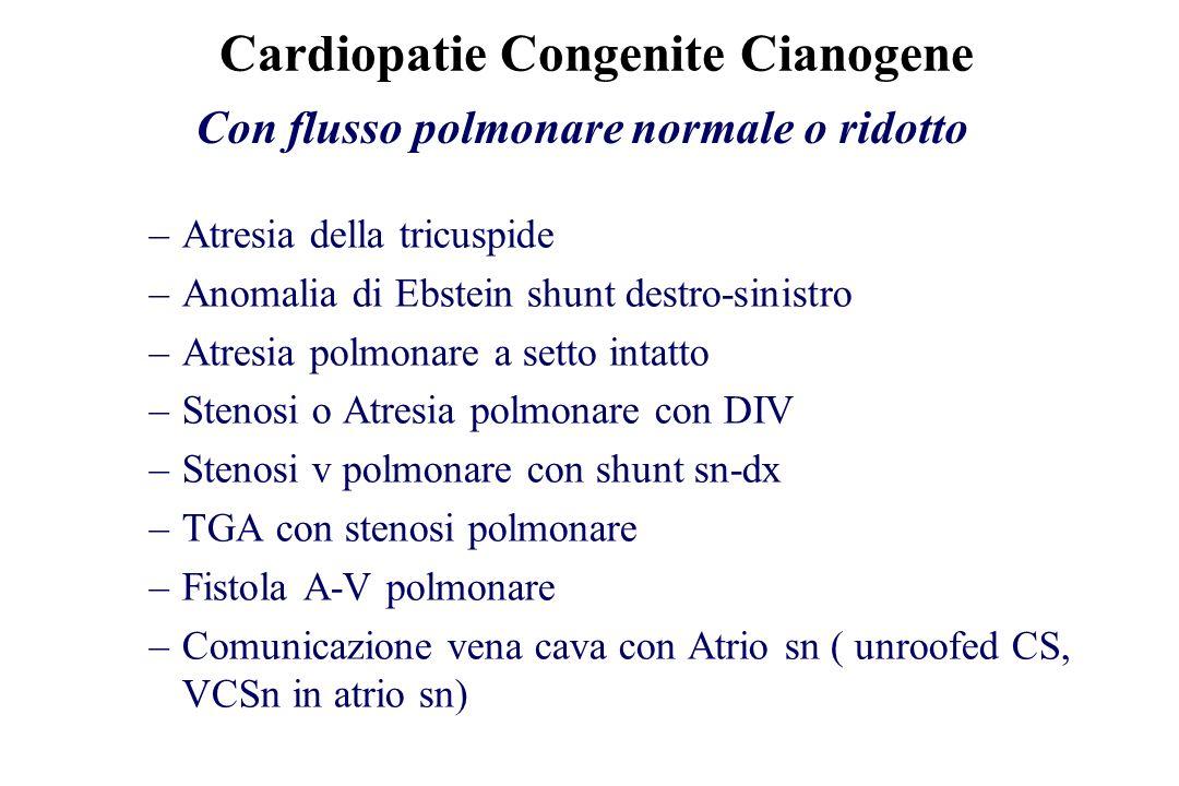 Cardiopatie Congenite Cianogene