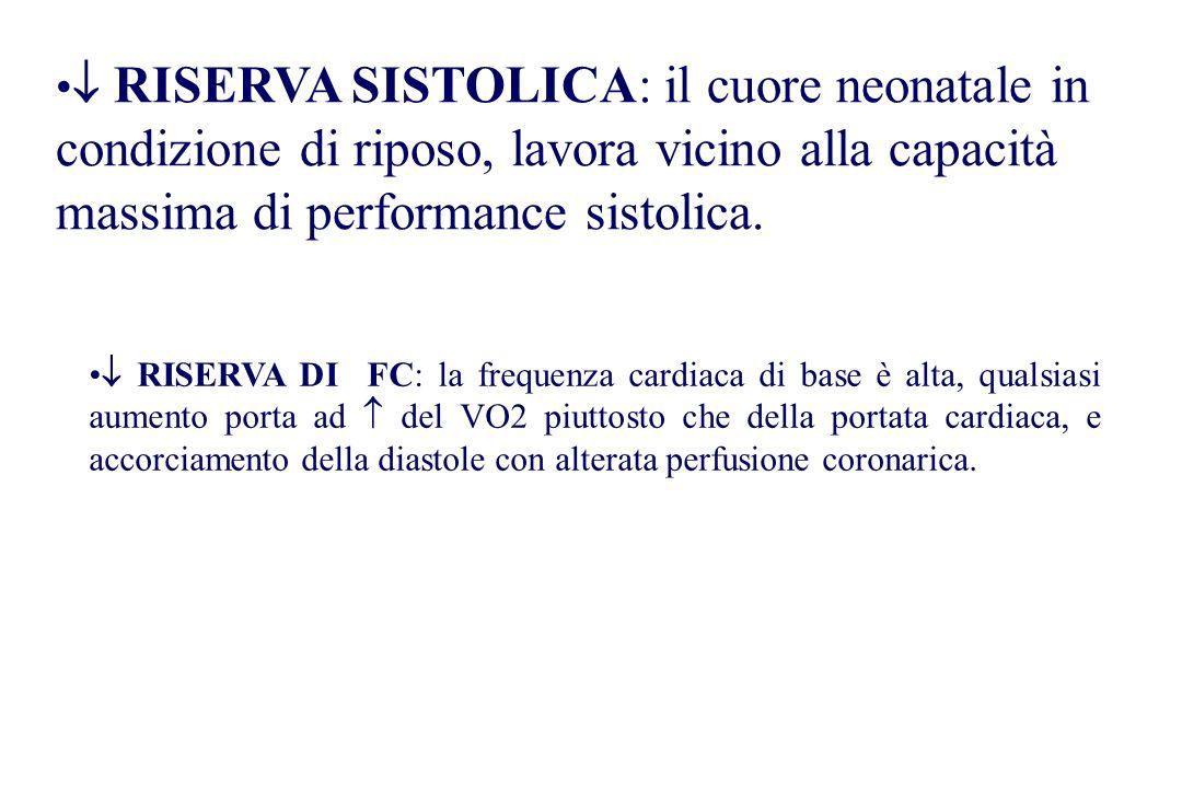  RISERVA SISTOLICA: il cuore neonatale in condizione di riposo, lavora vicino alla capacità massima di performance sistolica.