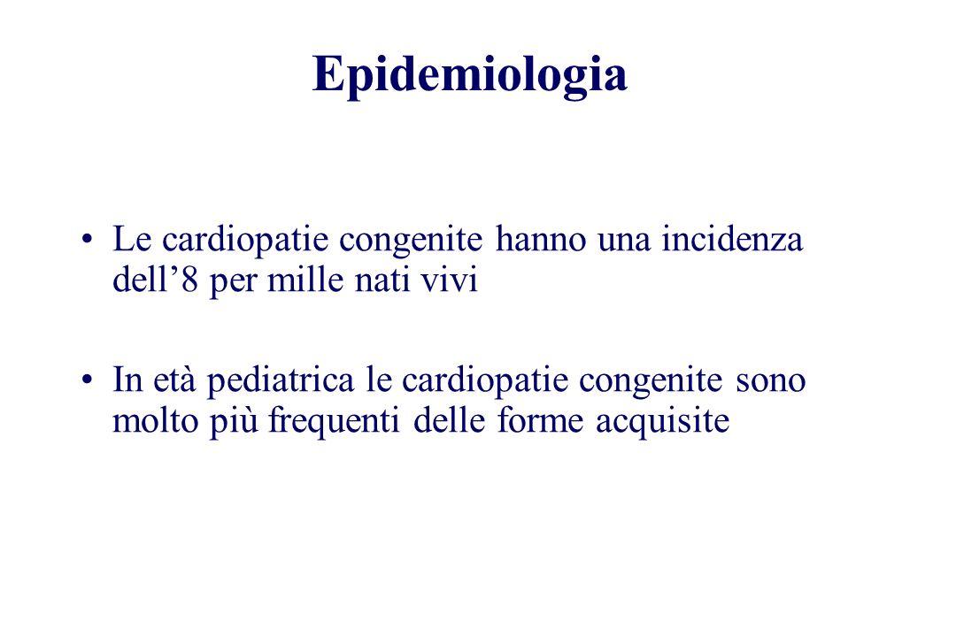 Epidemiologia Le cardiopatie congenite hanno una incidenza dell'8 per mille nati vivi.