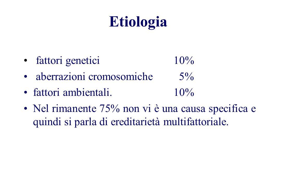 Etiologia fattori genetici 10% aberrazioni cromosomiche 5%