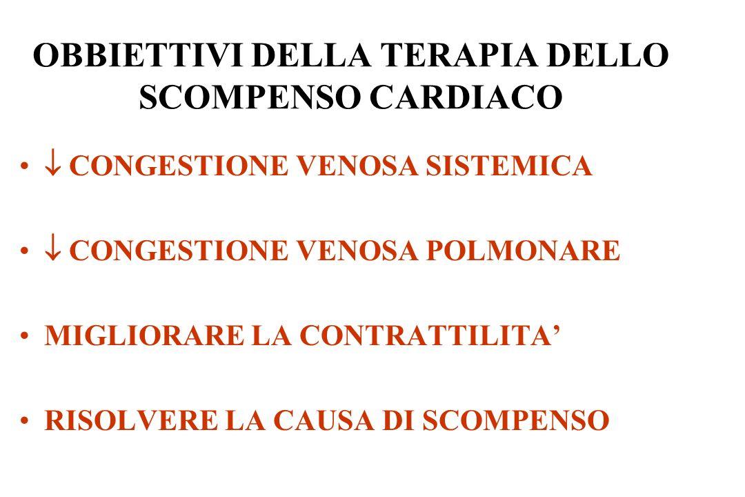 OBBIETTIVI DELLA TERAPIA DELLO SCOMPENSO CARDIACO