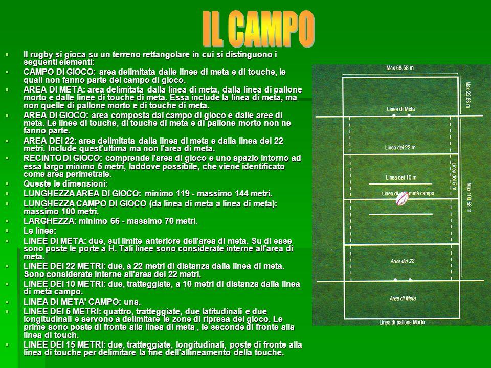 IL CAMPO Il rugby si gioca su un terreno rettangolare in cui si distinguono i seguenti elementi: