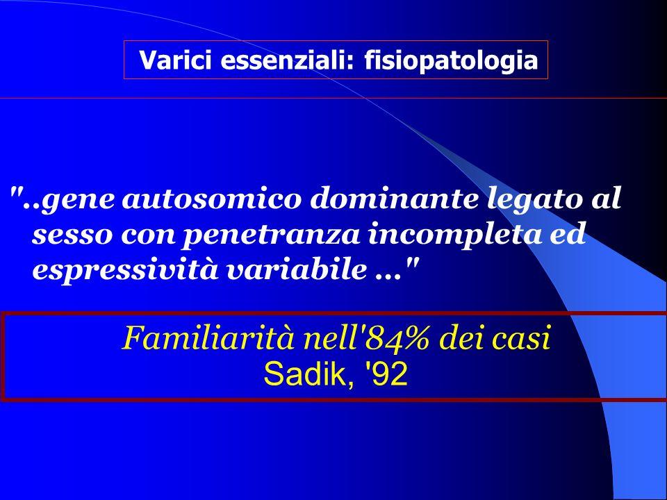 Familiarità nell 84% dei casi Sadik, 92