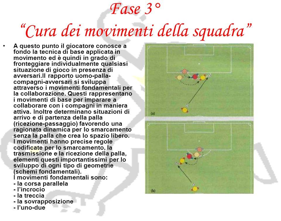 Fase 3° Cura dei movimenti della squadra