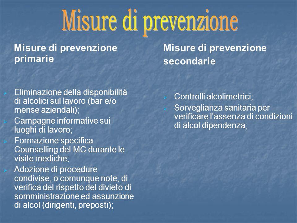 Misure di prevenzione Misure di prevenzione primarie