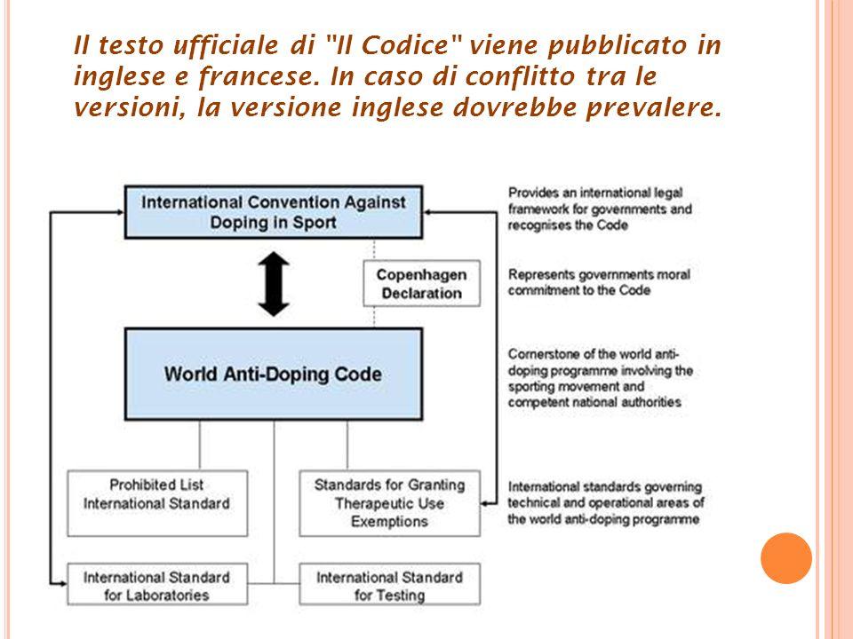 Il testo ufficiale di Il Codice viene pubblicato in inglese e francese. In caso di conflitto tra le versioni, la versione inglese dovrebbe prevalere.