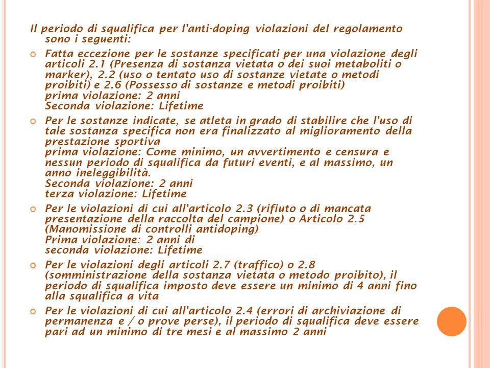 Il periodo di squalifica per l anti-doping violazioni del regolamento sono i seguenti:
