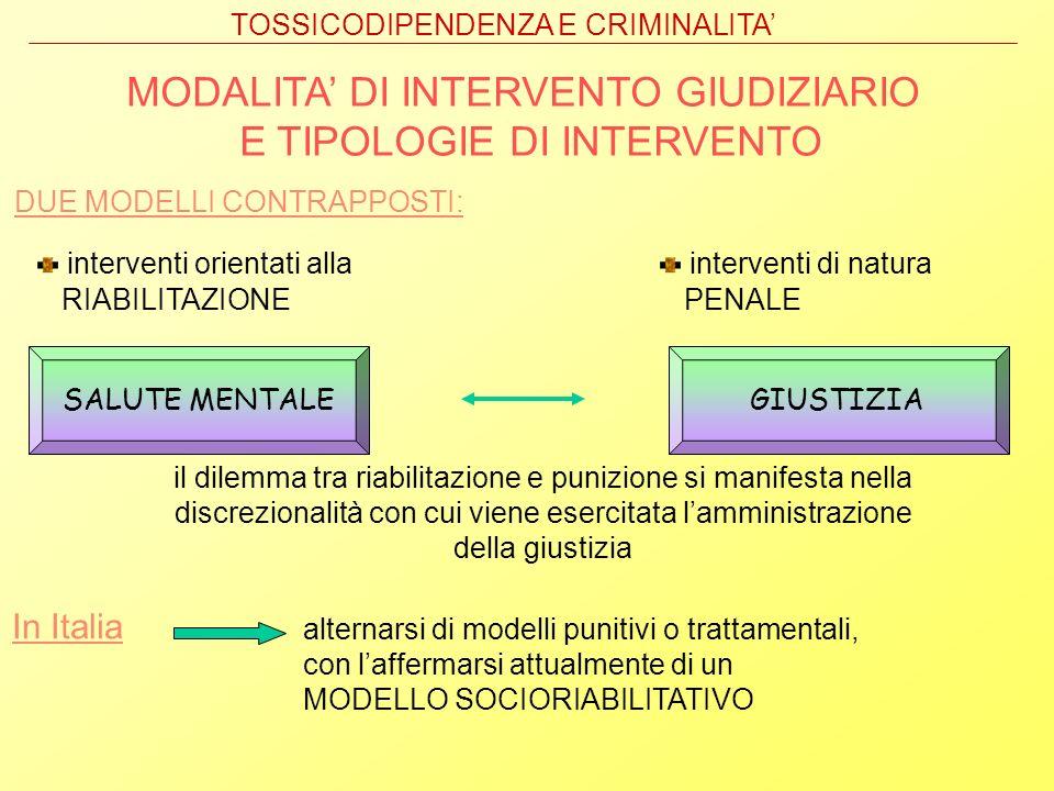 MODALITA' DI INTERVENTO GIUDIZIARIO E TIPOLOGIE DI INTERVENTO
