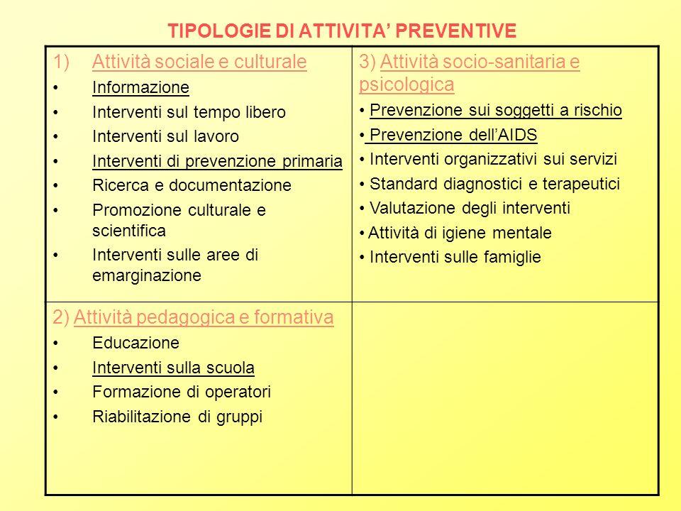 TIPOLOGIE DI ATTIVITA' PREVENTIVE