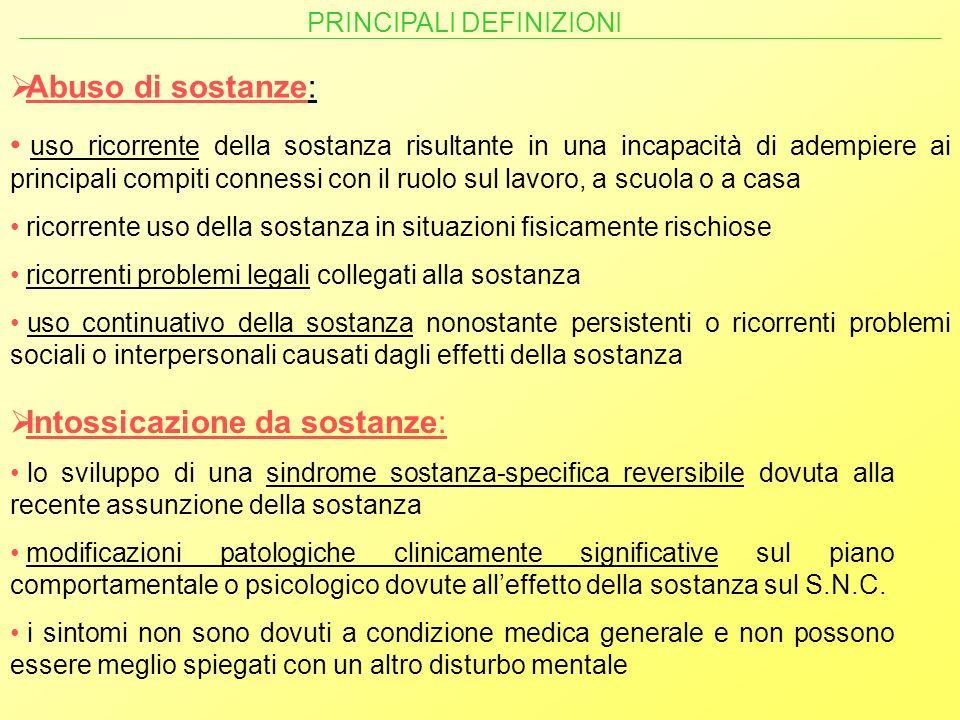 Intossicazione da sostanze: