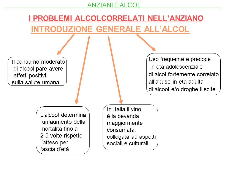 I PROBLEMI ALCOLCORRELATI NELL'ANZIANO