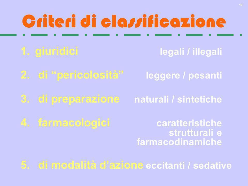 Criteri di classificazione