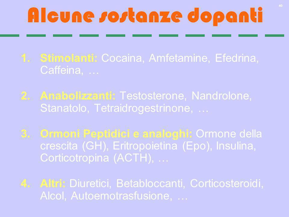 Alcune sostanze dopanti