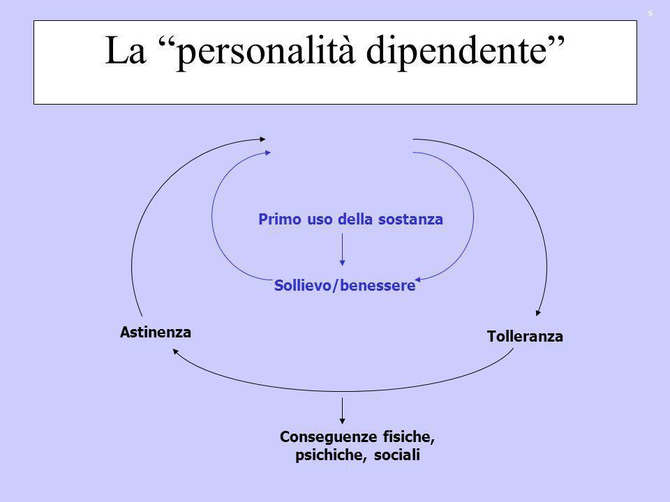 La personalità dipendente