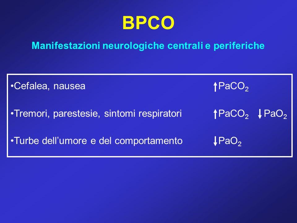 Manifestazioni neurologiche centrali e periferiche