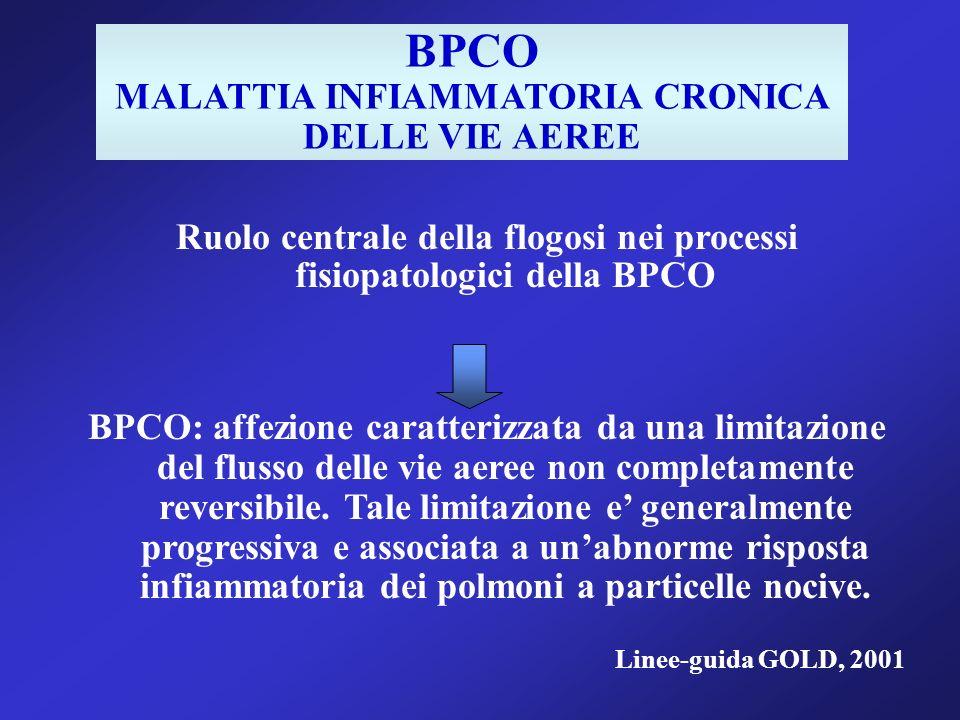 BPCO MALATTIA INFIAMMATORIA CRONICA DELLE VIE AEREE