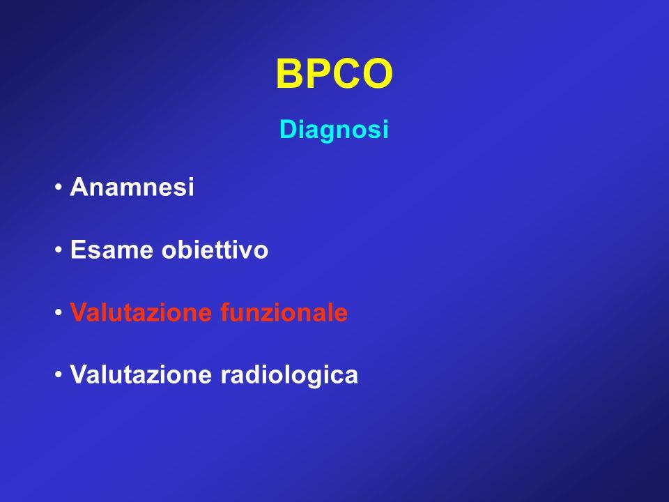 BPCO Diagnosi Anamnesi Esame obiettivo Valutazione funzionale