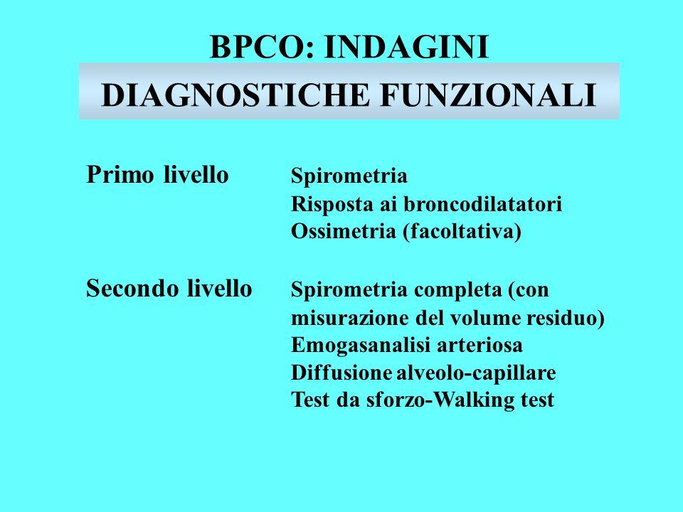 BPCO: INDAGINI DIAGNOSTICHE FUNZIONALI