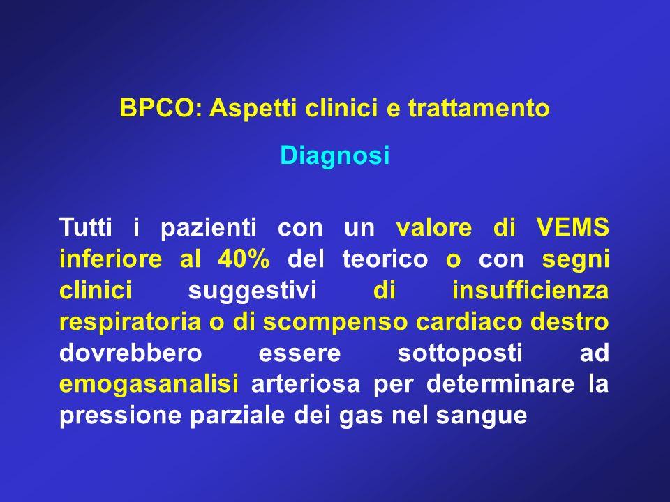 BPCO: Aspetti clinici e trattamento