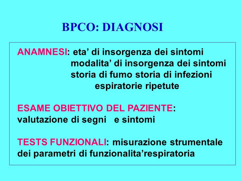 BPCO: DIAGNOSI ANAMNESI: eta' di insorgenza dei sintomi