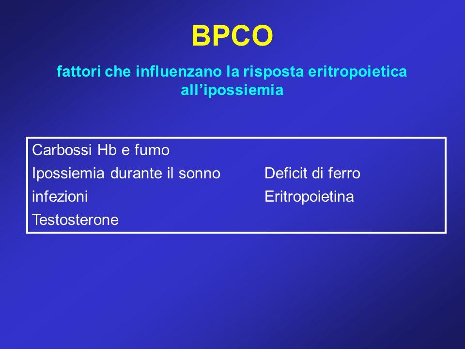 fattori che influenzano la risposta eritropoietica all'ipossiemia